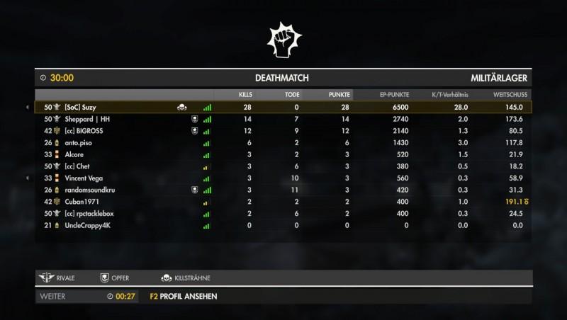 28-kills-0-deaths